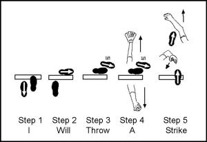 pitching-steps1